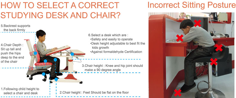 what are the benefit of ergonomic workstation kid s master